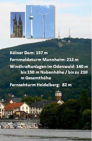 Im Odenwald werden bis zu 200 m hohe Windkraftanlagen errichtet